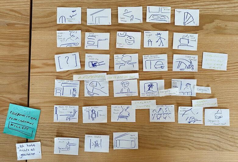 Storyboard Workshop HSLU Luzern©Uwe H. Martin